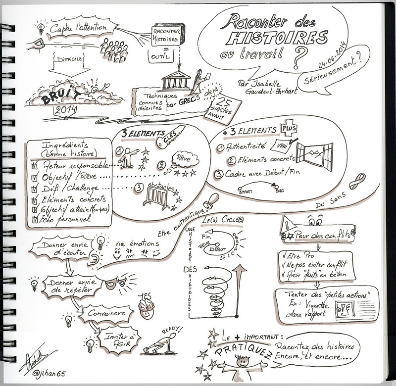 """""""Raconter des histoires au travail?"""" by Claudio on Flickr (CC BY-NC-ND 2.0)"""